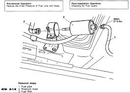 mitsubishi diamante engine diagram trusted wiring diagram 2003 mitsubishi diamante engine diagram 2007 mitsubishi eclipse fuse box diagram 2001 mitsubishi diamante 1993 mitsubishi 3000gt main relay diagram mitsubishi diamante engine diagram
