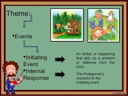 Story Grammar Story Grammar