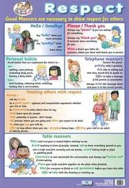 children s rights and responsibilities early learning respect good manners children s poster