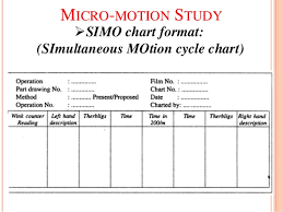 Simo Chart In Industrial Engineering Ppt Work Study