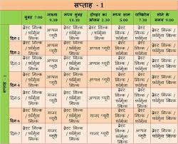 32 Systematic Healthy Diet Chart In Hindi Pdf