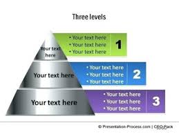 Pyramid Templates