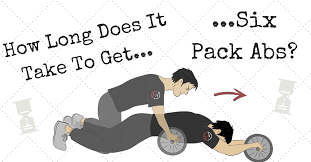 how long does it take to get 6 pack abs