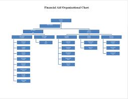 5 Tips To Create Amazing Organizational Chart Template