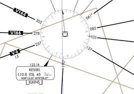 Vor Chart Ifr Enroute Chart Basic Symbols Flashcards Quizlet