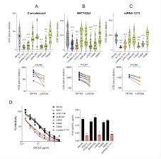 Study says mRNA COVID vaccines are ...