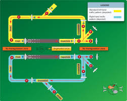 Traffic Pattern Definition Magnificent Inspiration