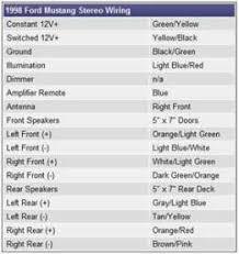 gmc jimmy wiring diagram auto wiring diagram schematic 1999 chevy blazer stereo wiring diagram wiring diagram on 1999 gmc jimmy wiring diagram