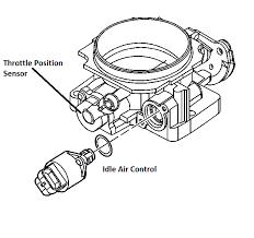 92 s10 fuse box location car wiring diagram download tinyuniverse co Chevy S10 Fuse Box Diagram 1992 s10 wiring diagram on 1992 images free download wiring diagrams 92 s10 fuse box location 1992 s10 wiring diagram 12 1992 fuel pump diagram 1992 chevy 1996 chevy s10 fuse box diagram