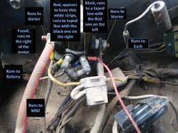wiring diagrams ford starter solenoid the wiring diagram wires crossed at solenoid 78 79 ford bronco ford bronco zone