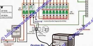 how to connect portable generator to home supply system (3 methods) home electrical wiring diagram software free Home Electrical Wiring Diagrams #21