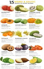High Fiber Fruits And Vegetables Chart Pin On All About Food
