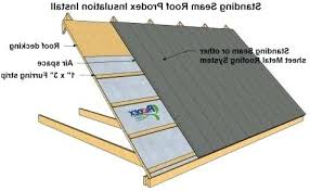 how to build a corrugated metal roof corrugated metal roofing installation guide a looking for metal