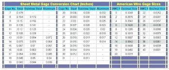 Sheet Steel Gauge Chart 14 Ga Sheet Metal Thickness Gauge Steel Sheet Thickness