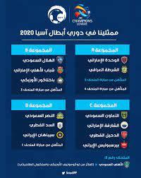 نتائج قرعة دوري أبطال آسيا 2020 - الاتحاد السعودي لكرة القدم