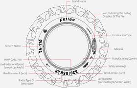 18 Most Popular Tire Rolling Diameter Chart