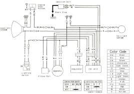 i have a klx300 with no spark i have checked the coil with an ohm klx 250 wiring diagram at Klx 250 Wiring Diagram