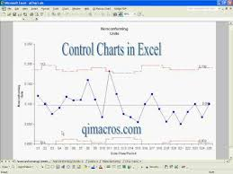 How To Create Spc Chart In Excel How To Draw Control Charts In Excel Using Qi Macros Spc Software