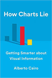 How Charts Lie Amazon Com How Charts Lie Getting Smarter About Visual