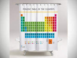 cool shower curtains. Delighful Shower Periodic Table Shower Curtain  Cool And Cool Curtains