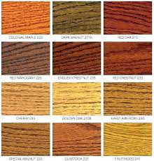 Varathane Classic Wood Stain Color Chart Varathane Wood Stain