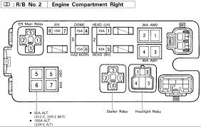 1999 toyota 4runner horn location wiring all about wiring diagram 2006 4runner fuse box diagram at 2006 4runner Fuse Box