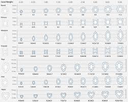 How Do You Upgrade Your Diamond Los Angeles Diamond Buyer