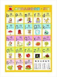 Pinyin Initials Chinese Language Learn Chinese Chinese