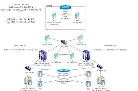 home lab srm part 1 environment setup vhersey vcdx two to building a home network from scratch at Home Server Setup Diagram