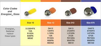 Energizer Hearing Aid Battery Specifications