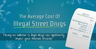 Street Drug Prices Chart The Average Cost Of Illegal Drugs On The Street