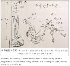 drawings of n concentration camp by an escaped prisoner  drawings of n concentration camp by an escaped prisoner wtf pics nsfw