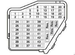 volkswagen passat b fuses box diagram acirc fuse diagram volkswagen passat b5 fuses box diagram