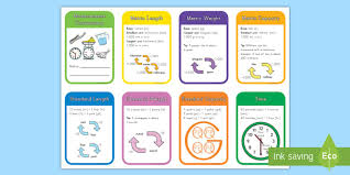 3 Md 2 Anchor Chart Measurement Conversions Mini Anchor Chart Cards