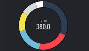 svg charting 50 css jquery graph bar pie chart script tutorials freshdesignweb