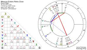 Mercury Retrograde July 2019 Impulse Control Astrology King