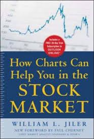 Gene Zelazny Say It With Charts Pdf Pdf Download How Charts Can Help You In The Stock Market