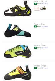 20 Best Scarpa Climbing Shoes December 2019 Runrepeat