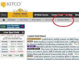 New Historic Charts For Strategic Metals On Kitco News