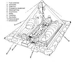 polaris 90 wiring diagram polaris discover your wiring diagram ski doo tundra wiring diagram