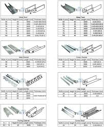 wall studs size metal studs sizes for drywall ceiling buy metal studs sizes