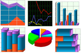 Php Charting Software Charts And Graphs