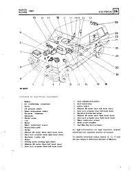 lander 2001 wiring diagram lander image land rover lander 2 fuse box diagram land auto wiring on lander 2001 wiring diagram