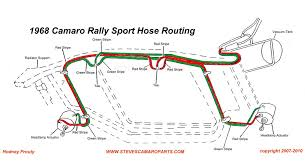 technical blog for camaro part installation steve s camaros this is a basic hose routing diagram that can be used on a 1969 camaro also