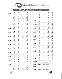 Rocket Math Chart Multiplication 1s Through 9s Basic Rocket Math