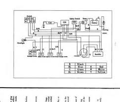 similiar taotao ata 125 wiring diagram keywords taotao four wheeler wiring diagram taotao wiring diagram and