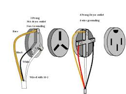basic help and information dryer outlet wiring diagram at Dryer Outlet Wiring Diagram