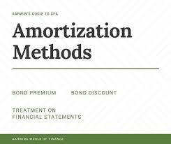 Amortization Bonds Amortization Of Bond Premium Bond Discount Cfa Level 1