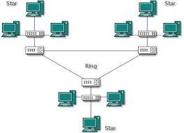 dcn computer network toplogieshybrid topology