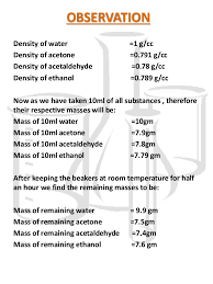 Alcohol Evaporation Temperature Chart Chemistry Project Class 12th Rate Of Evaporation Of